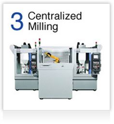 Step 3 Centralized Milling