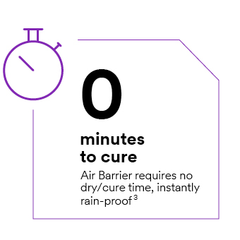 0 minutes to cure – air barrier requires no dry/cure time, instantly rain-proof