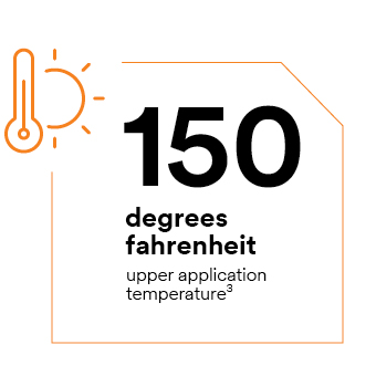150 degrees Fahrenheit upper application temperature