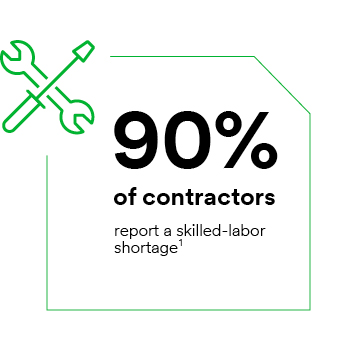90% of contractors report a skilled-labor shortage
