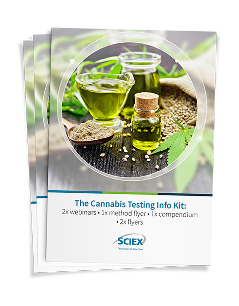 The marijuana and hemp testing information kit