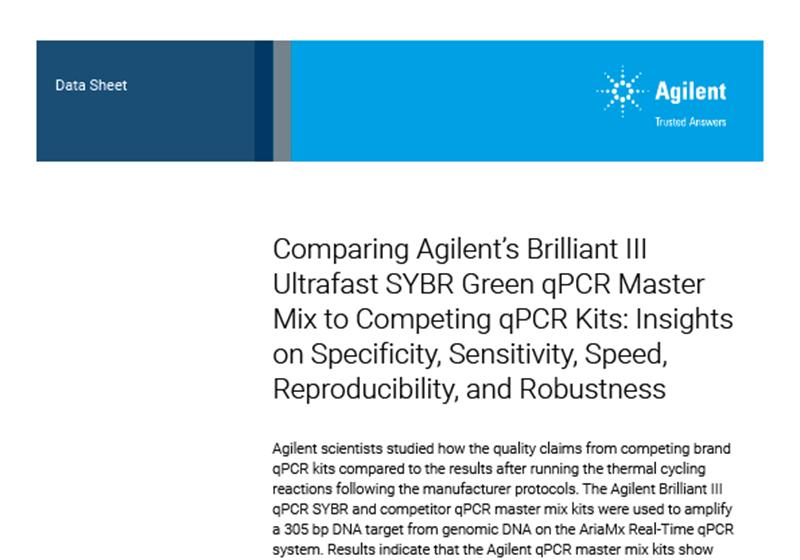 qpcr bioreagent study competitors