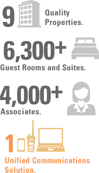 7 Quality Properties. 6,300+ Guest Rooms and Suites. 4,000+ Associates. 1 Unified Communications Solution.