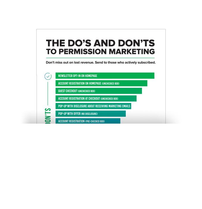 Deliverability Infogram
