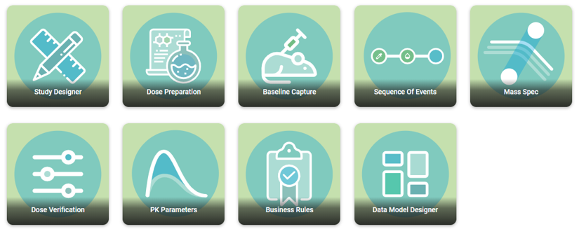 In vivo apps for Pharmacokinetics