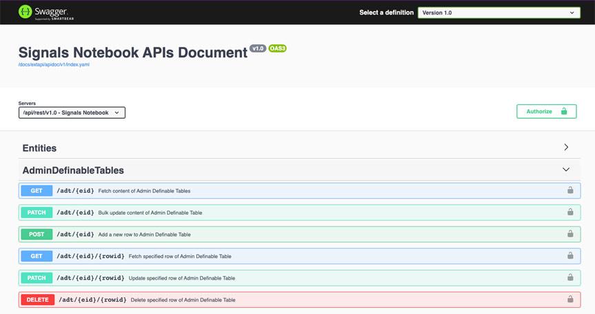 Signals Notebook APIs Document