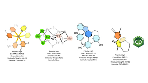 Turn chemical drawings into knowledge with ChemDraw & ChemOffice+ Cloud v20