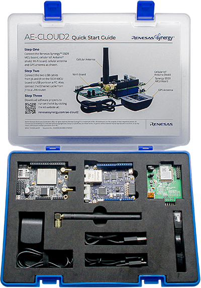 Renesas Synergy AE-CLOUD2 Kit